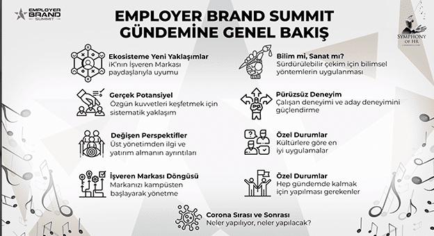İlk Online Zirve Employer Brand Summit Yapıldı